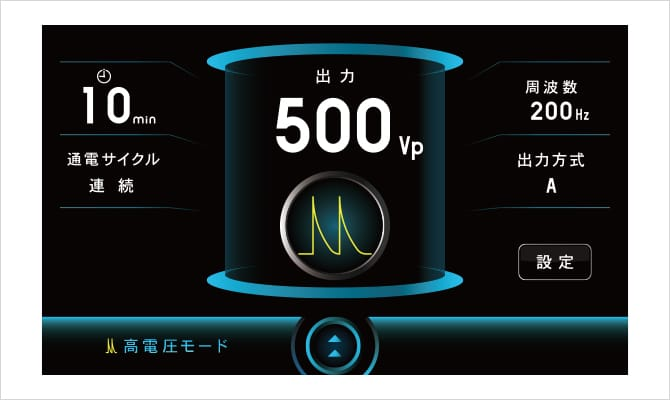 高電圧治療