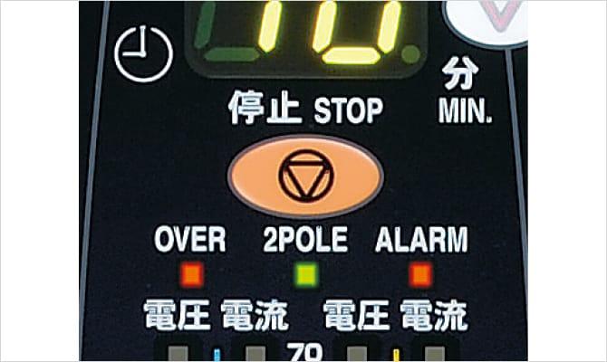 導子脱落検出・最大出力電流抑制・オート2/4極切換機能による安全性(PAT.P)