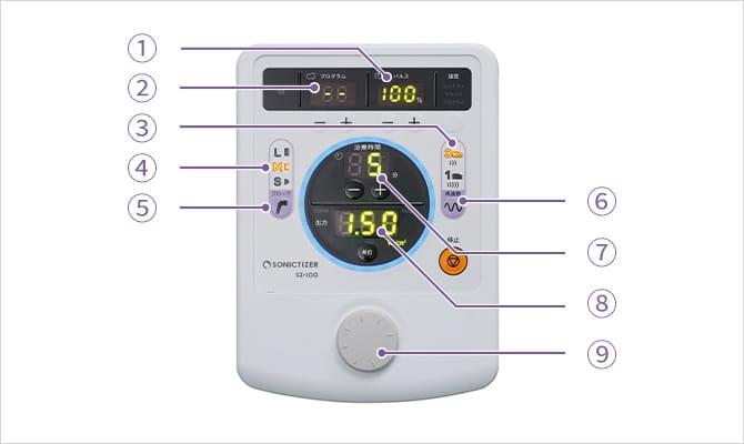均等な超音波放射による安定性に加えて、使いやすさと患者様の快適さを追求